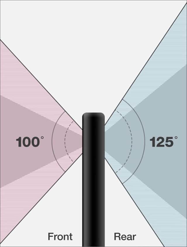 Angle de vue double capteur photo LG G6